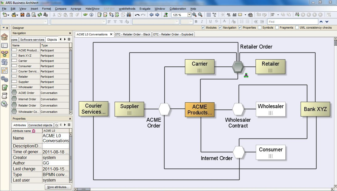 Fire and ice part 3 bpmn collaboration aris bpm community bpmn conversation diagram ccuart Image collections