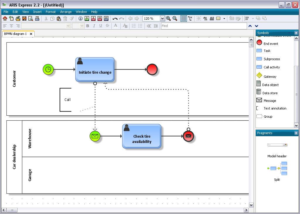Aris: How To Model Organizational Charts