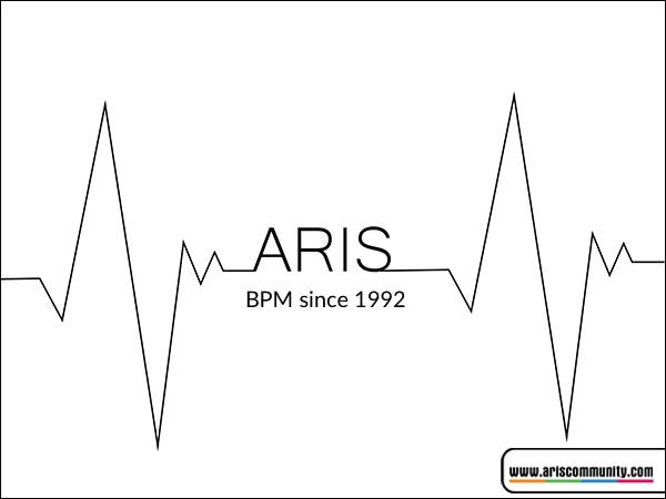 ARIS - BPM since 1993