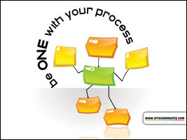Be ONE with your process ecard