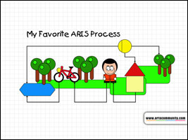 My favorite ARIS Process ecard